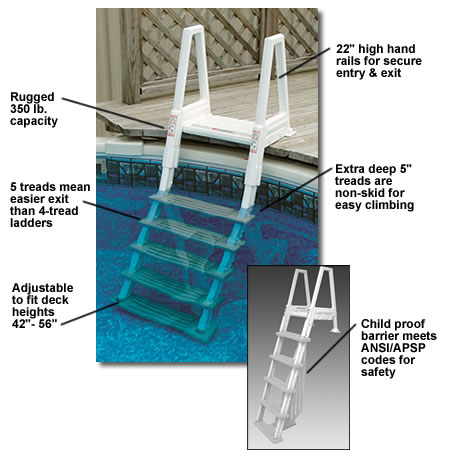 Deluxe Heavy Duty Above Ground Pool Deck Ladder