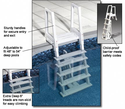 Deluxe Heavy Duty In Pool Above Ground Pool Ladder