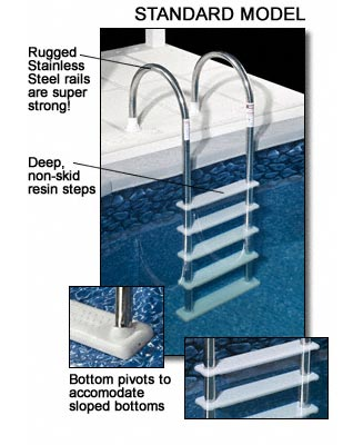 Standard And Premium Stainless Steel Above Ground Pool