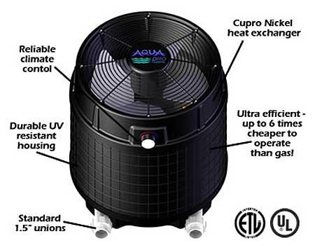 Aqua Pro Above Ground Pool Heat Pump