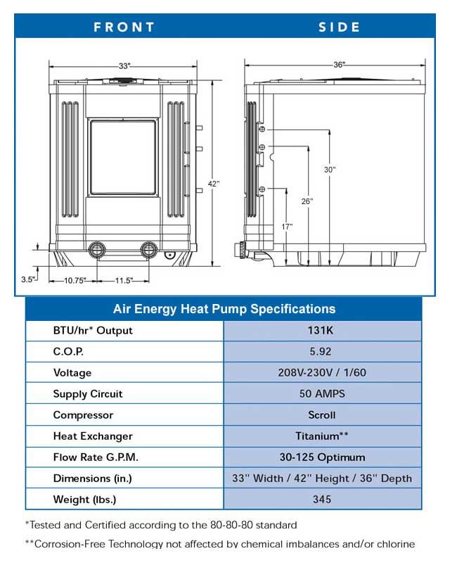 Jandy Air Energy In Ground Pool Heat Pumps