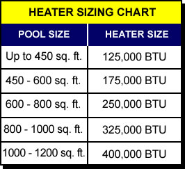 Jandy Legacy Electronic Ignition Swimming Pool Heaters