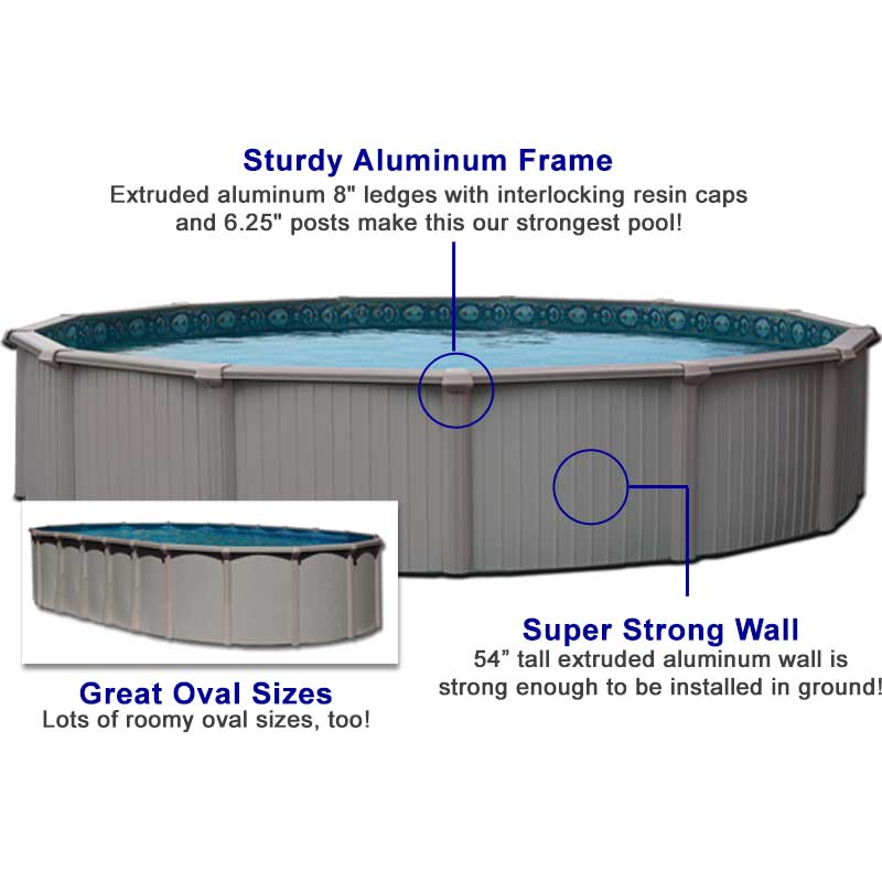 bermuda54 features Aluminum Above Ground Pools