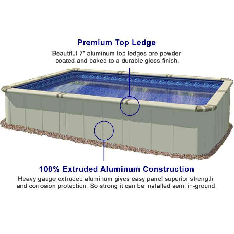 EZ Panel Grand 52 Aluminum Above Ground Swimming Pool