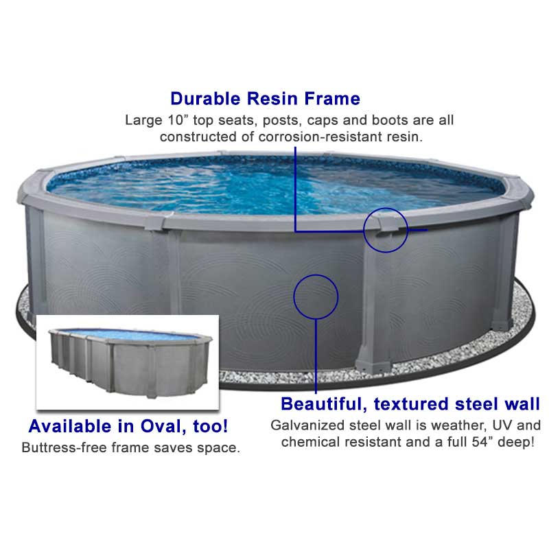 Grand bahama ez 54 resin above ground swimming pool kit for Resin above ground swimming pools