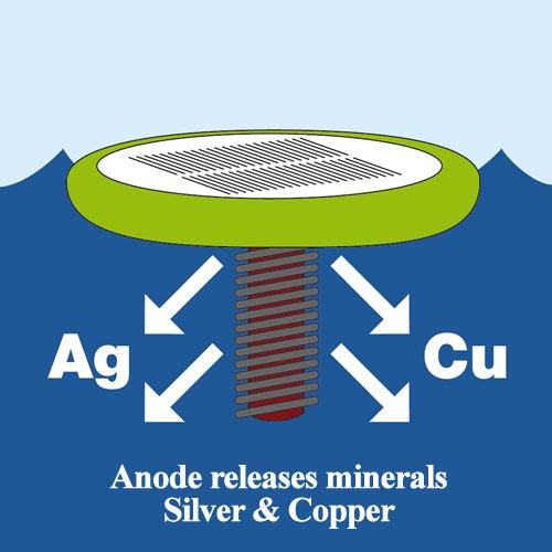 Eko Klor Solar Pool Water Ionizer