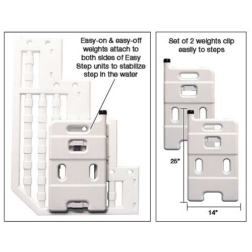 Easy Step Weight System For Above Ground Pool Steps